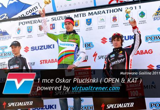 Oskar Pluciński 1 mce Open i Kategoria
