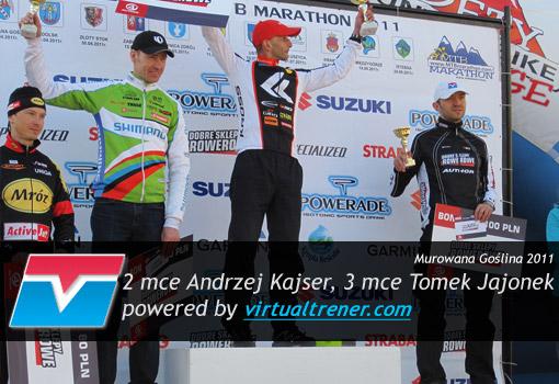 Tomek Jajonek i Andrzej Kajser
