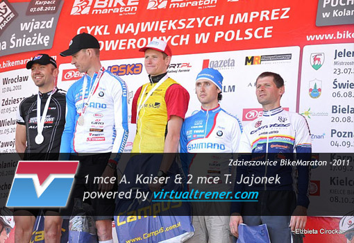 Tomek Jajonek and Andrzej Kaiser